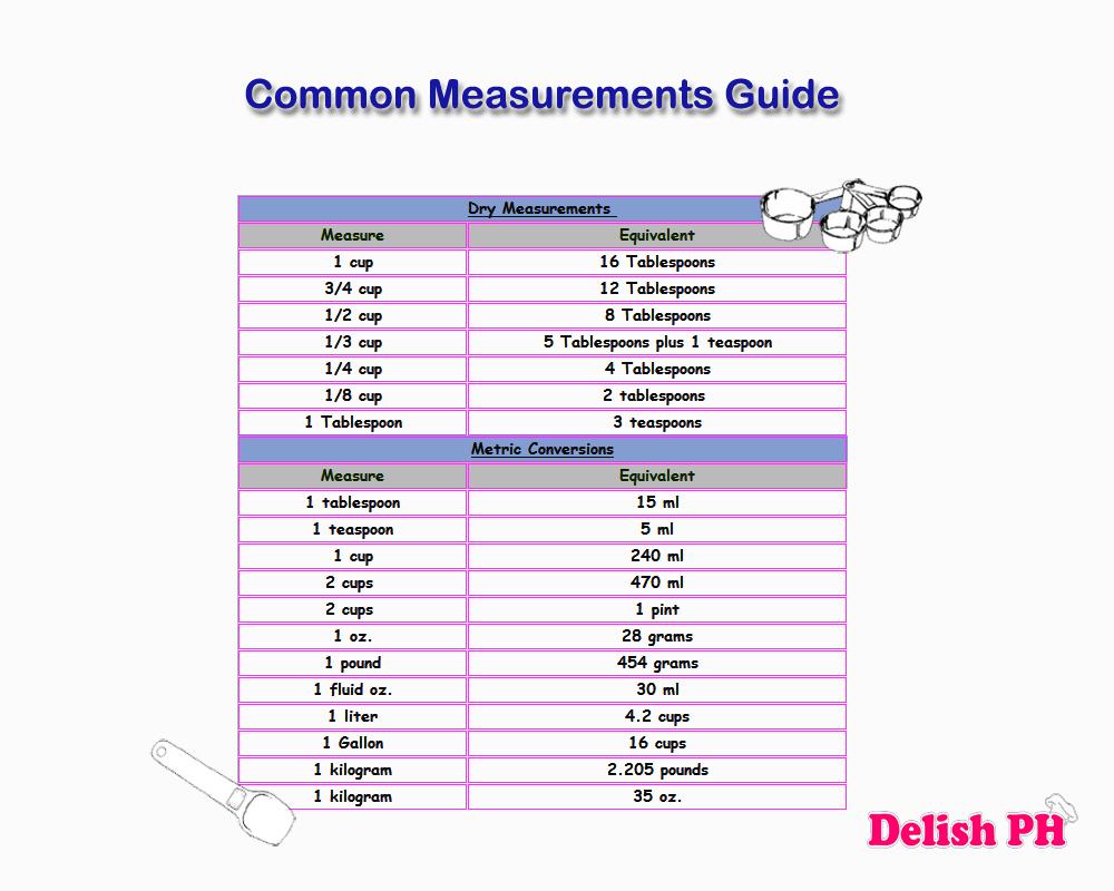 kitchen measurements guide